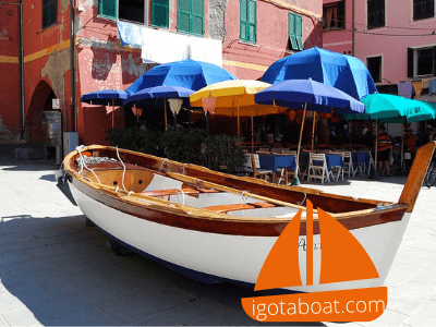 Buying Guide Boat Umbrella